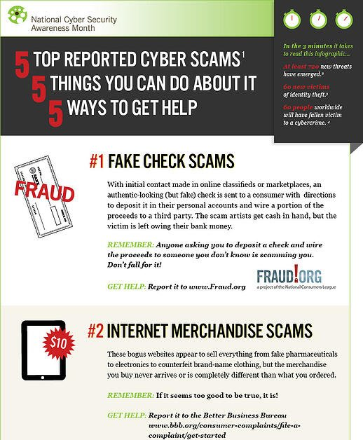 5-Top-Cyberscams-NCSA-Infographic-PREVIEW