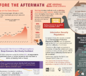 GGA_Aftermath-II-Infographic-thumb-170x150