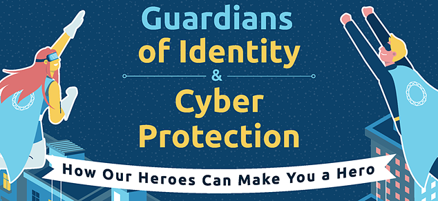 Guardians of Identity Infographic_Header Imager_980x450