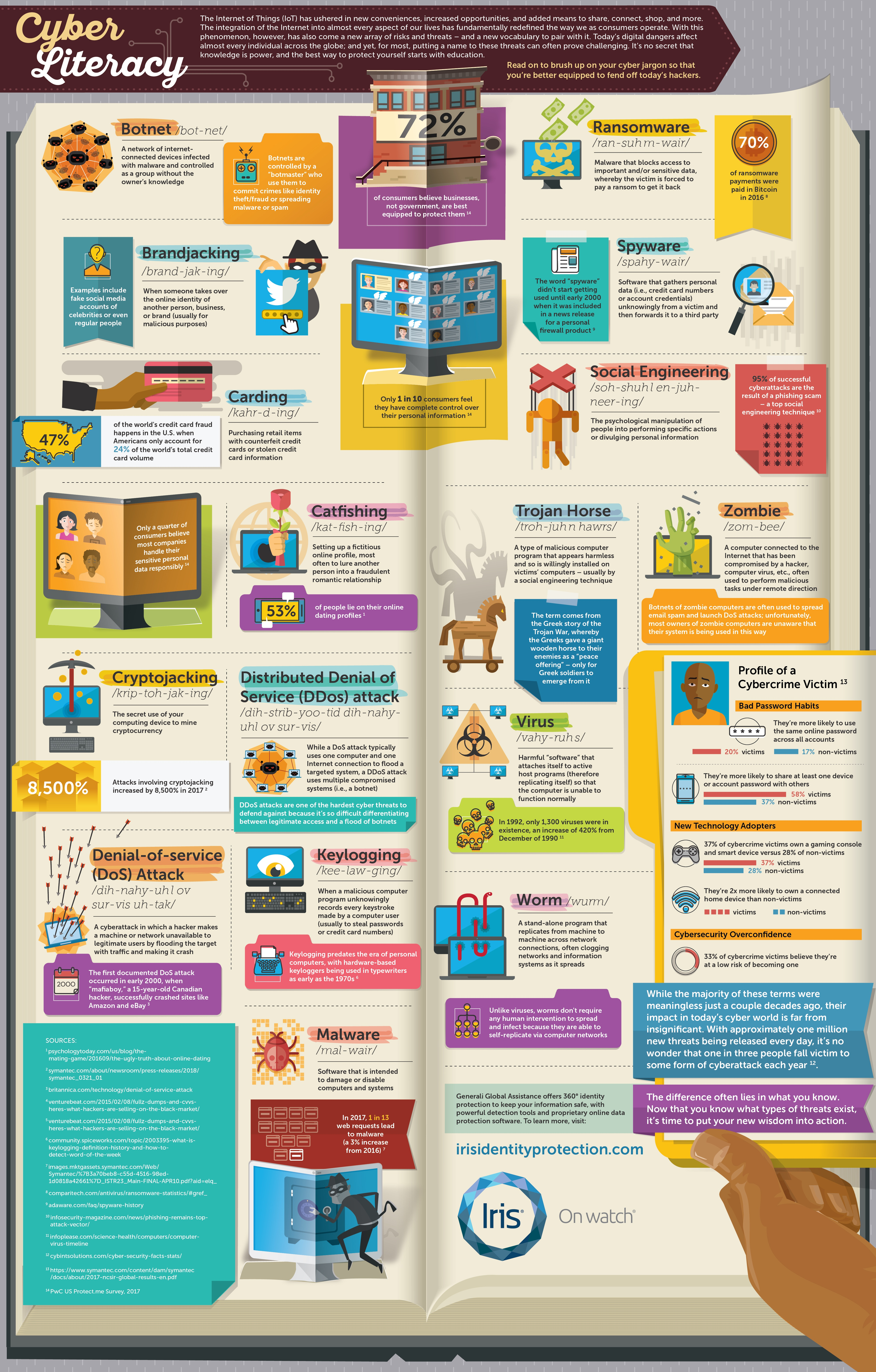 Cyber Literacy Infographic FINAL-10