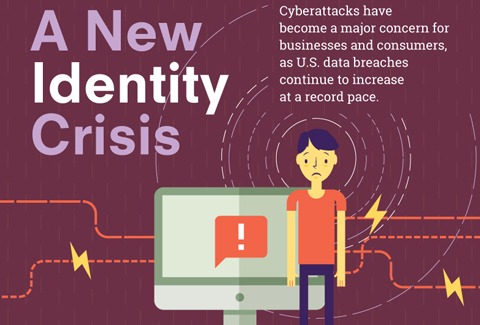 cyber awareness infographic enterprise square