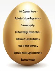 customer retention research graphic