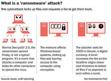 Recent data breaches explained